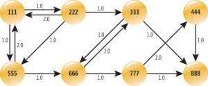 DemoGraph