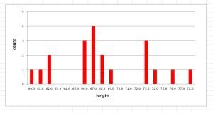 DiscretizingDataGraph