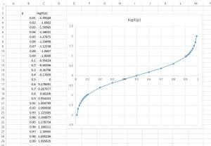 LogitFunctionGraph