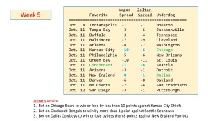 NFLPredictionsWeek5
