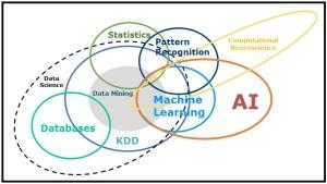 machinelearningdatasciencestatistics