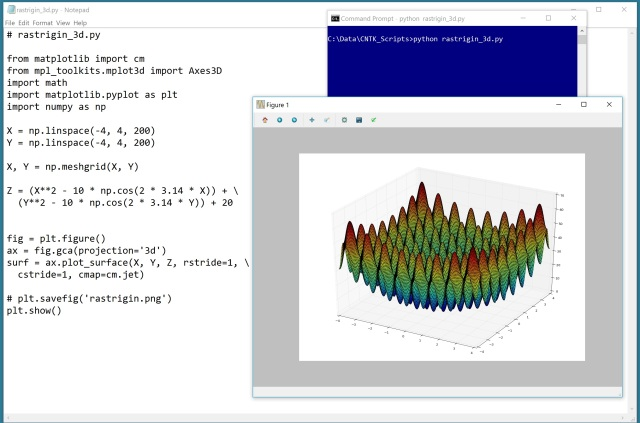 Graphing Rastrigin's Function using the Matplotlib Library