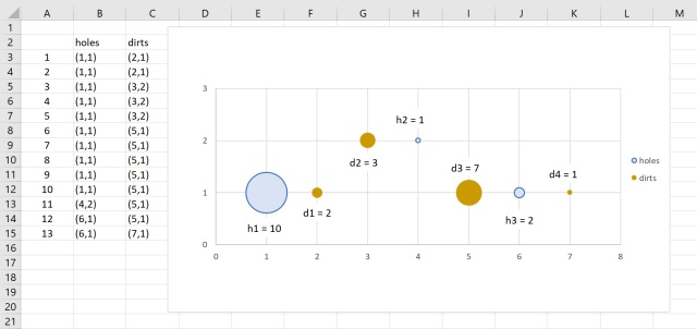 Earth Mover Distance Wasserstein Metric Example Calculation