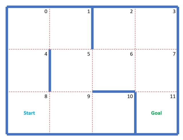 Solving a Maze using Q-Learning   James D  McCaffrey
