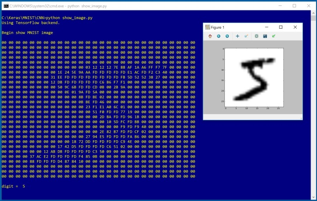 Displaying an MNIST Digit Yet Once Again | James D  McCaffrey