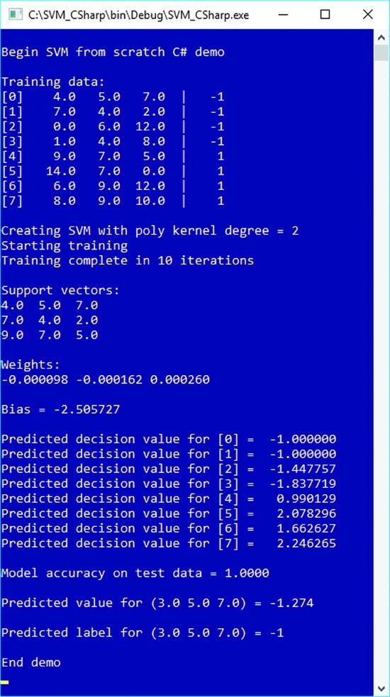Support Vector Machines Using C# | James D  McCaffrey